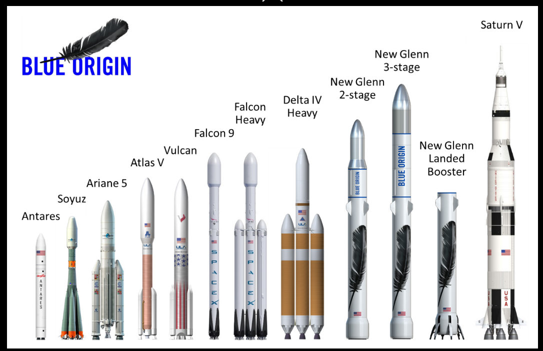 Blue Origin New Glenn rocket