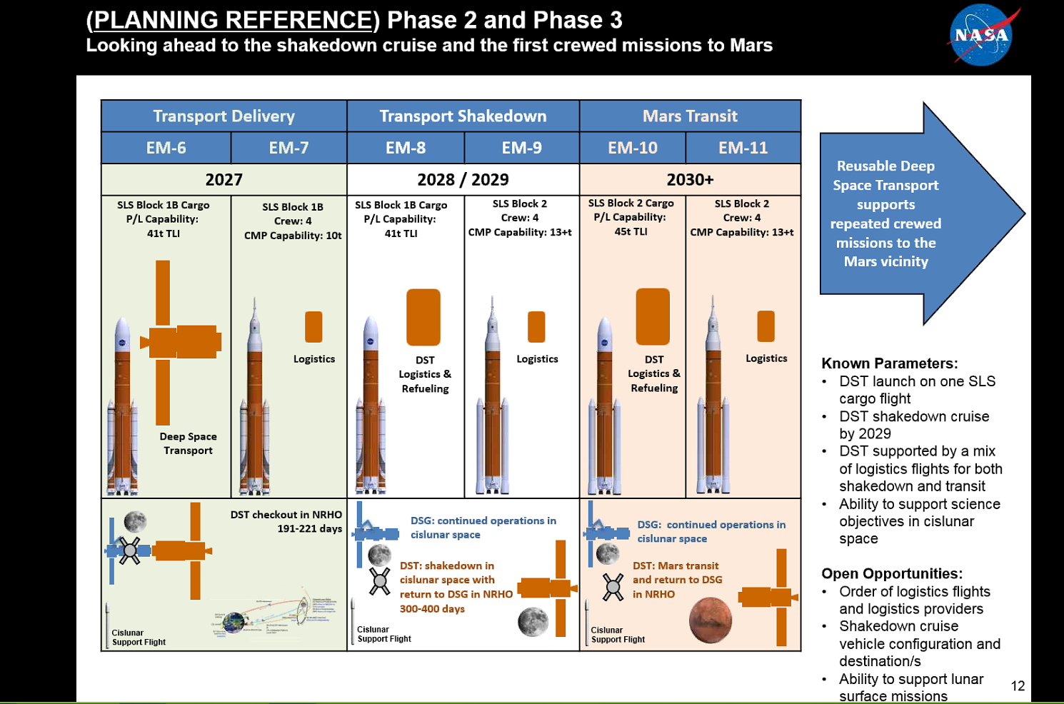 nasa continues journey to mars planning